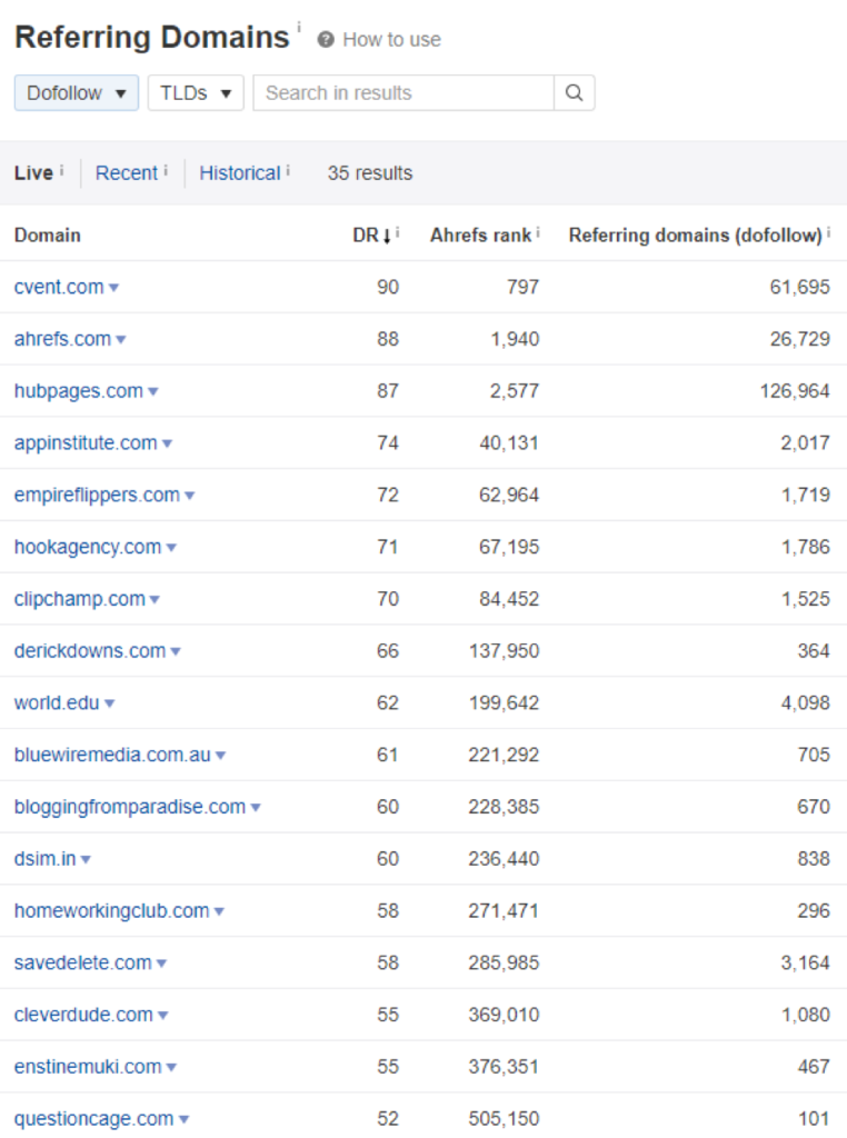 Refering domains dofollows result screenshot